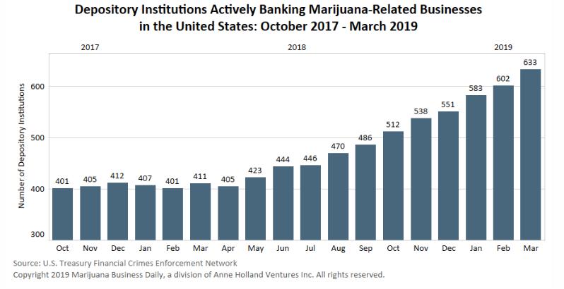 cannabis-banking-clean